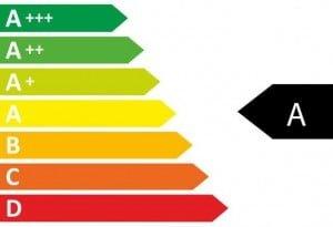 Clasa de energie aer conditionat cu inverter