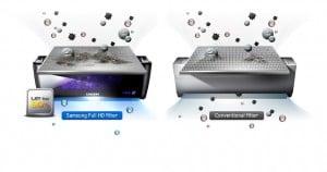 Filtru de particule HD Samsung Jungfrau-F AR12KABE Inverter