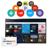 Conectare wi-fi smart tv Samsung 2015