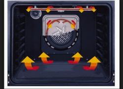Ce este convectia la cuptoarele incorporabile si la ce foloseste